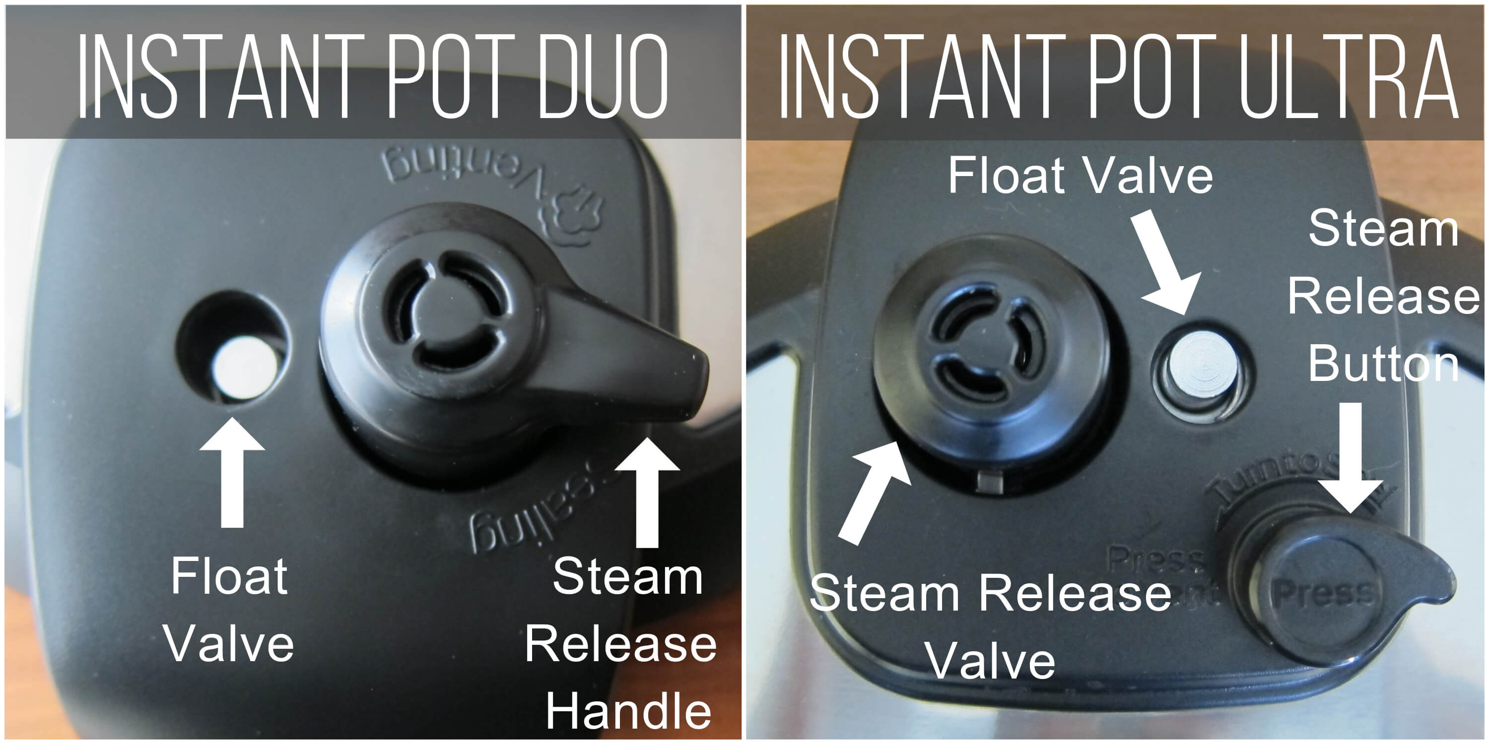 Instant Pot Problems - Duo: arrows pointing to float valve and steam release handle, Ultra: arrows pointing to steam release handle, float valve, steam release button - Paint the Kitchen Red