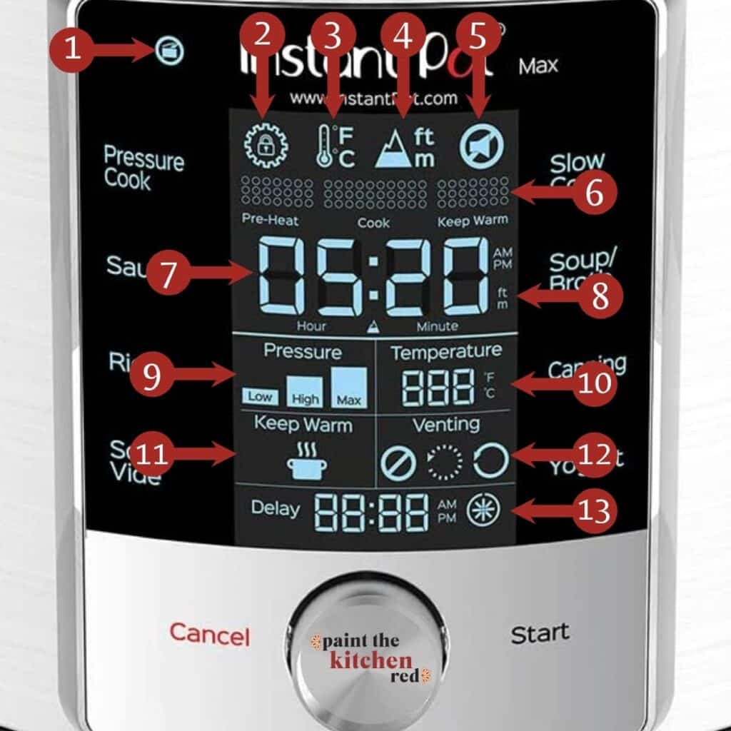 Instant Pot Max display panel with numbers 1 to 13 pointing to features